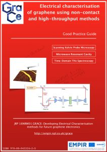 GPG 2 - Non-contact and High-throughput Methods
